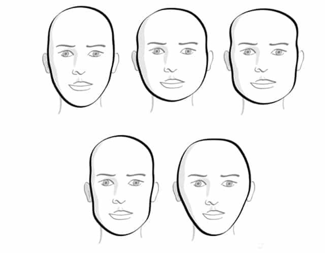 мужские типы лица