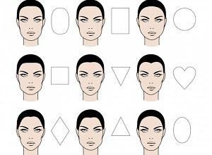 Фото - формы лица